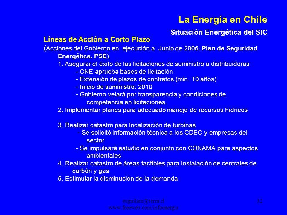 eaguilam@terra.cl www.freeweb.com/infoenergia 32 La Energía en Chile Situación Energética del SIC Líneas de Acción a Corto Plazo ( Acciones del Gobierno en ejecución a Junio de 2006.