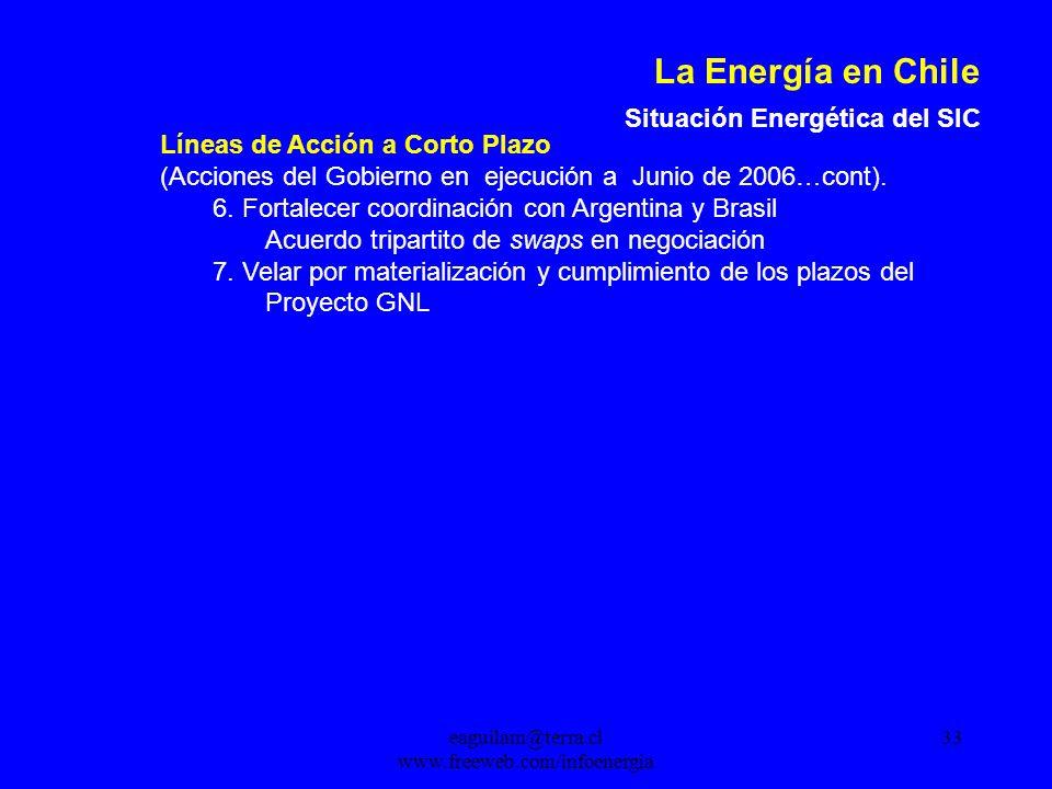eaguilam@terra.cl www.freeweb.com/infoenergia 33 La Energía en Chile Situación Energética del SIC Líneas de Acción a Corto Plazo (Acciones del Gobierno en ejecución a Junio de 2006…cont).