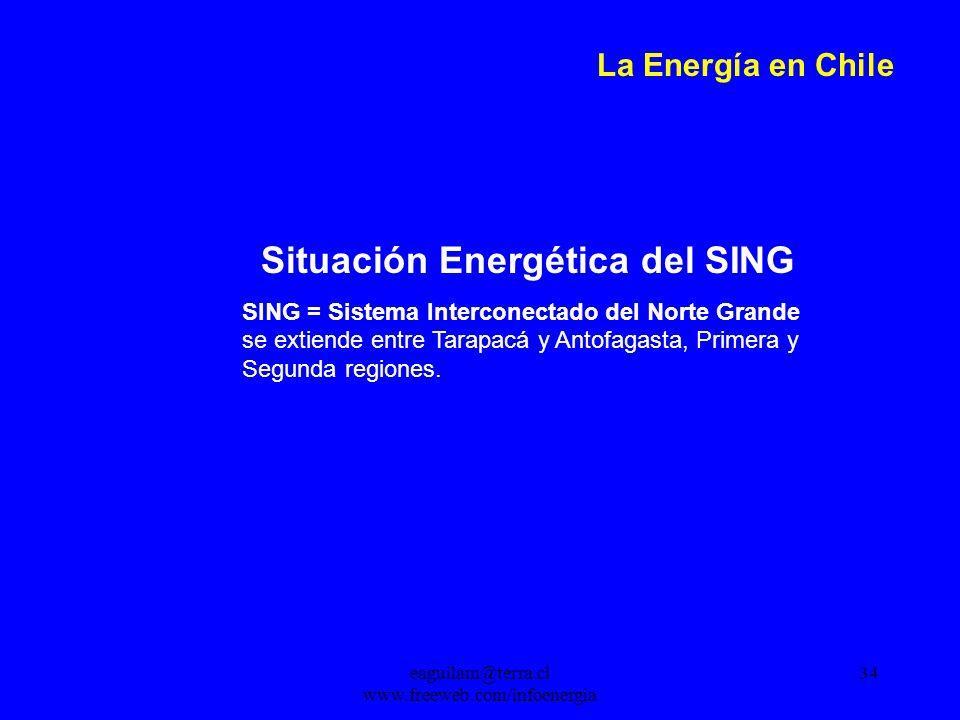 eaguilam@terra.cl www.freeweb.com/infoenergia 34 La Energía en Chile Situación Energética del SING SING = Sistema Interconectado del Norte Grande se extiende entre Tarapacá y Antofagasta, Primera y Segunda regiones.