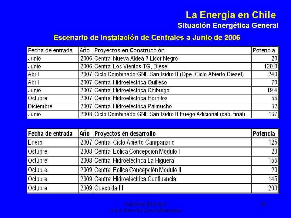 eaguilam@terra.cl www.freeweb.com/infoenergia 38 La Energía en Chile Situación Energética General Escenario de Instalación de Centrales a Junio de 2006