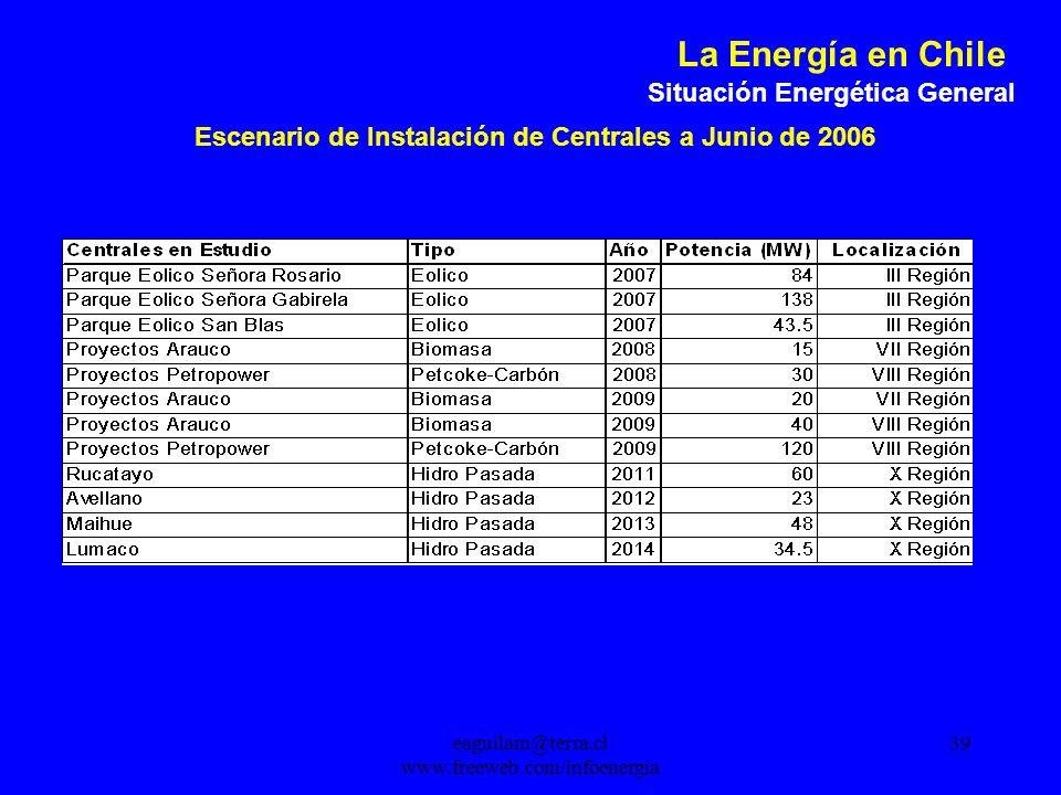 eaguilam@terra.cl www.freeweb.com/infoenergia 39 La Energía en Chile Situación Energética General Escenario de Instalación de Centrales a Junio de 2006