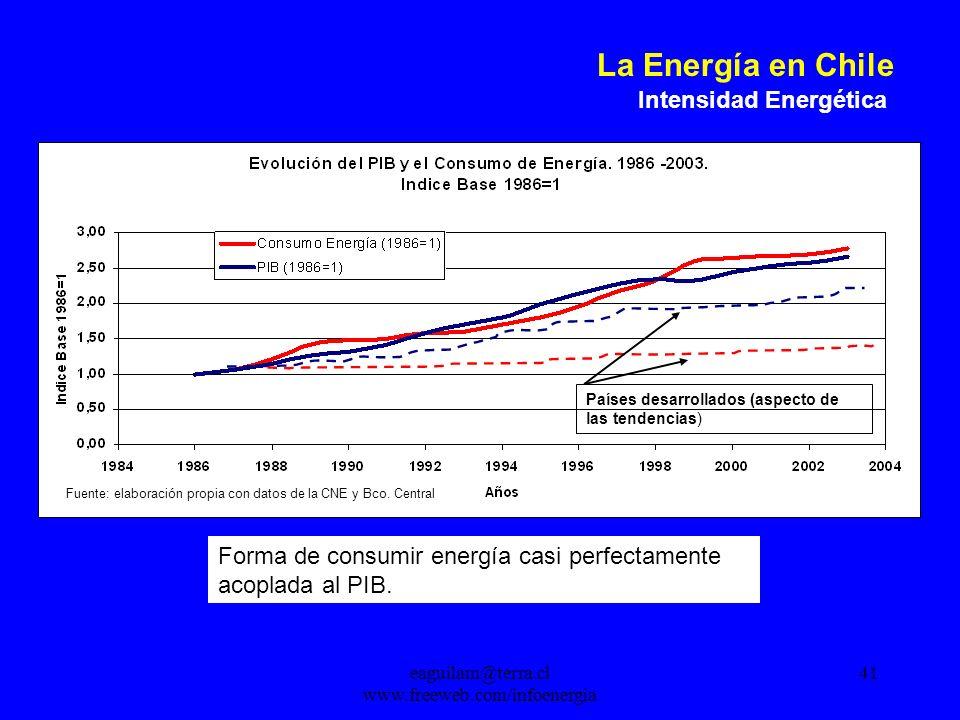 eaguilam@terra.cl www.freeweb.com/infoenergia 41 La Energía en Chile Intensidad Energética Forma de consumir energía casi perfectamente acoplada al PIB.