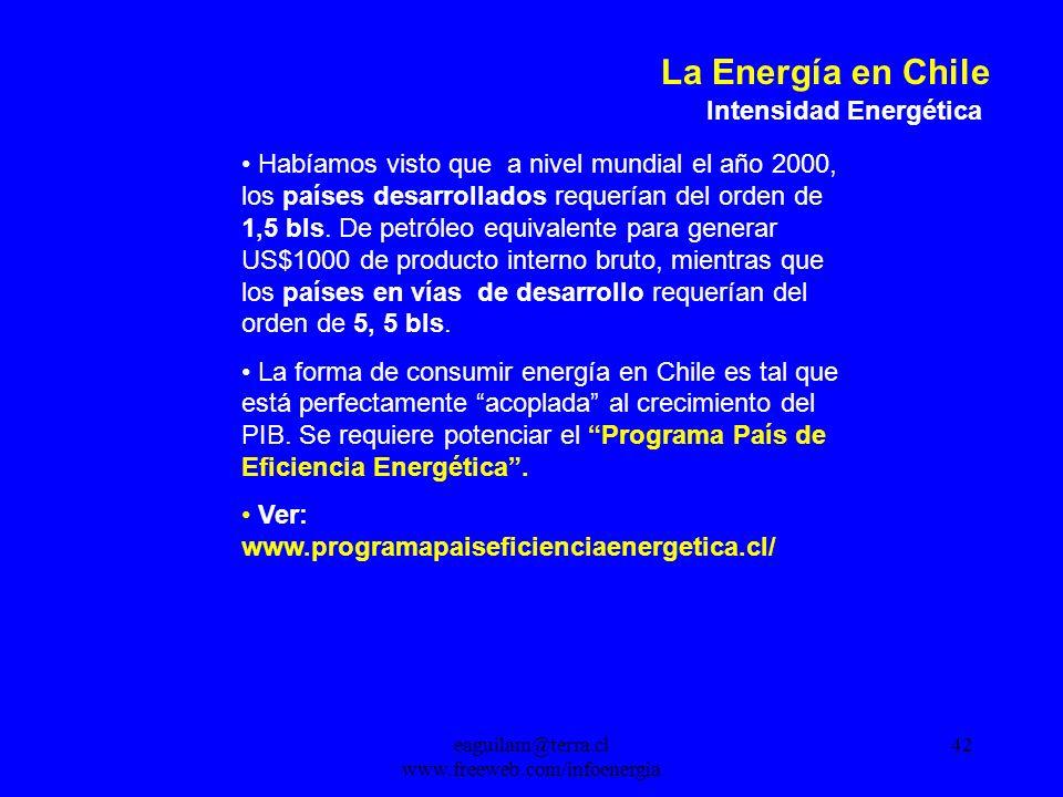 eaguilam@terra.cl www.freeweb.com/infoenergia 42 La Energía en Chile Intensidad Energética Habíamos visto que a nivel mundial el año 2000, los países desarrollados requerían del orden de 1,5 bls.