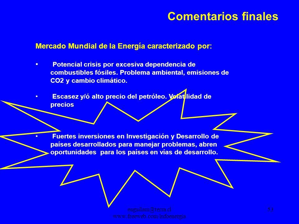 eaguilam@terra.cl www.freeweb.com/infoenergia 53 Comentarios finales Mercado Mundial de la Energía caracterizado por: Potencial crisis por excesiva dependencia de combustibles fósiles.
