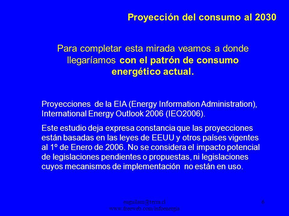 eaguilam@terra.cl www.freeweb.com/infoenergia 6 Proyección del consumo al 2030 Para completar esta mirada veamos a donde llegaríamos con el patrón de consumo energético actual.
