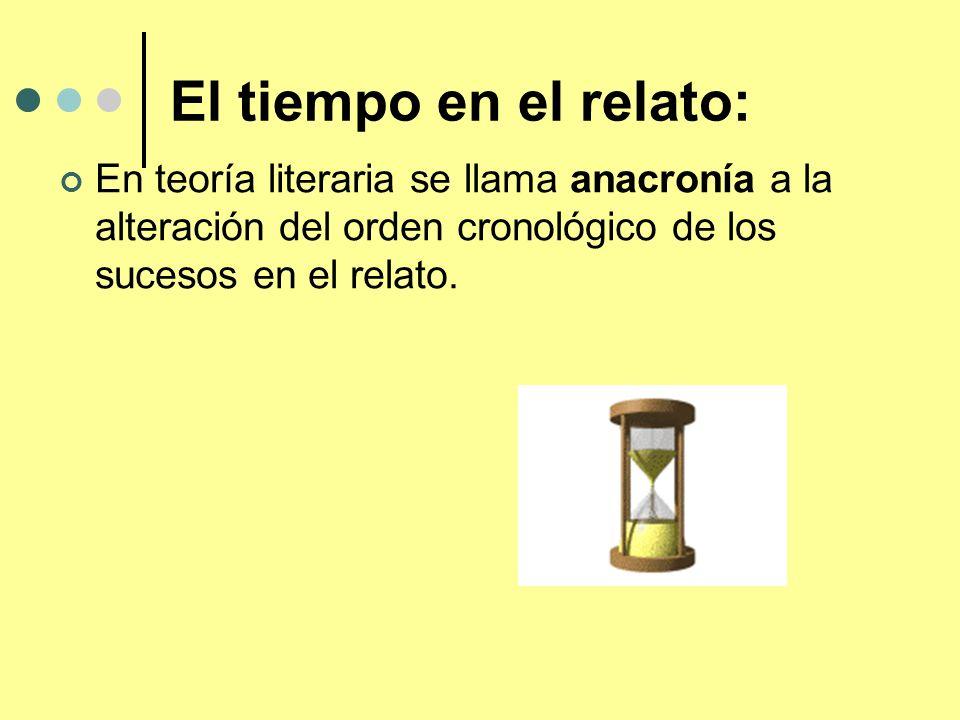 El tiempo en el relato: En teoría literaria se llama anacronía a la alteración del orden cronológico de los sucesos en el relato.