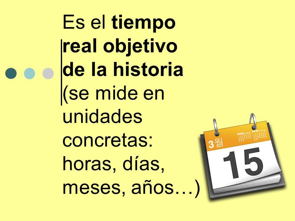 Es el tiempo real objetivo de la historia (se mide en unidades concretas: horas, días, meses, años…)