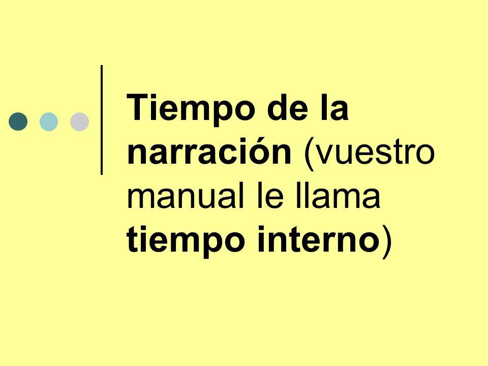 Tiempo de la narración (vuestro manual le llama tiempo interno)