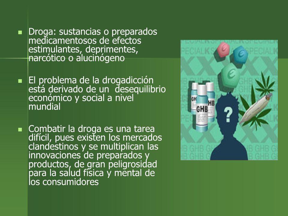 Droga: sustancias o preparados medicamentosos de efectos estimulantes, deprimentes, narcótico o alucinógeno El problema de la drogadicción está deriva