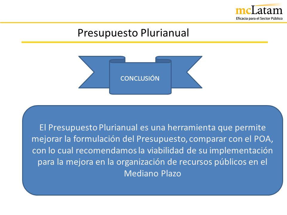 Presupuesto Plurianual CONCLUSIÓN El Presupuesto Plurianual es una herramienta que permite mejorar la formulación del Presupuesto, comparar con el POA