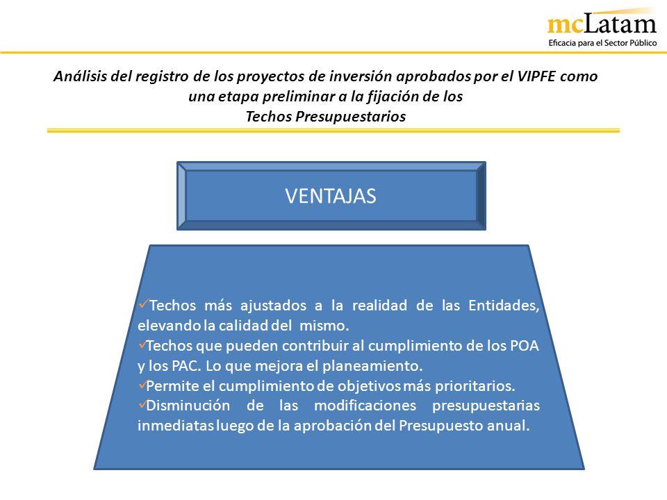Análisis del registro de los proyectos de inversión aprobados por el VIPFE como una etapa preliminar a la fijación de los Techos Presupuestarios VENTA