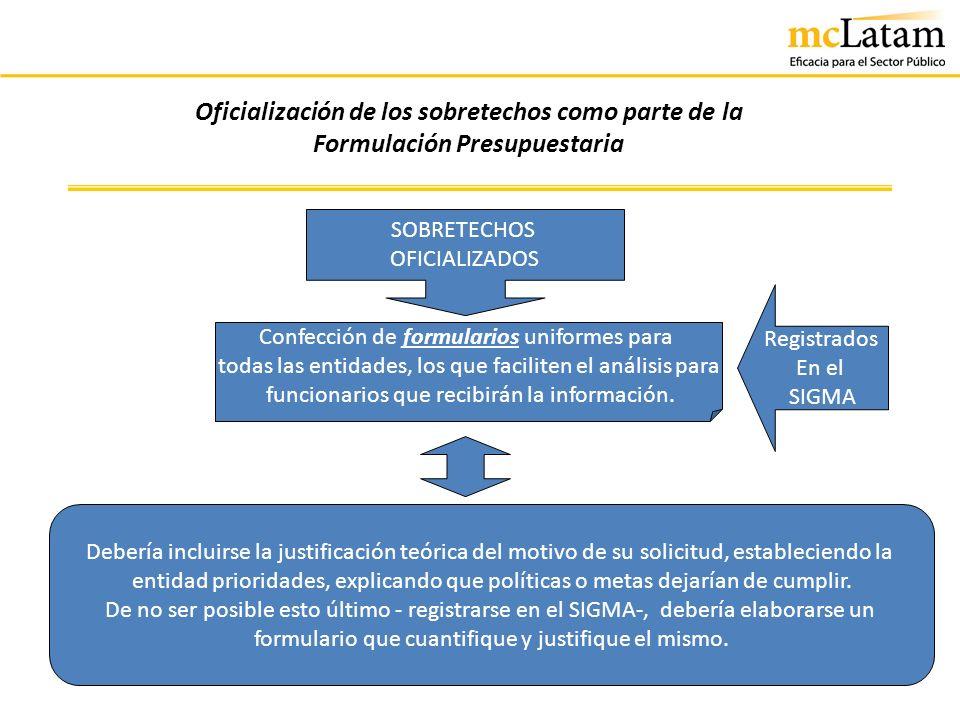 Oficialización de los sobretechos como parte de la Formulación Presupuestaria SOBRETECHOS OFICIALIZADOS Confección de formularios uniformes para todas