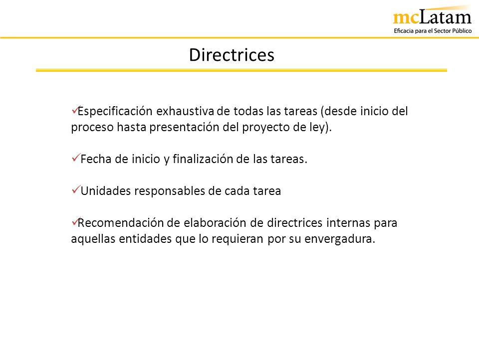 Directrices Especificación exhaustiva de todas las tareas (desde inicio del proceso hasta presentación del proyecto de ley). Fecha de inicio y finaliz