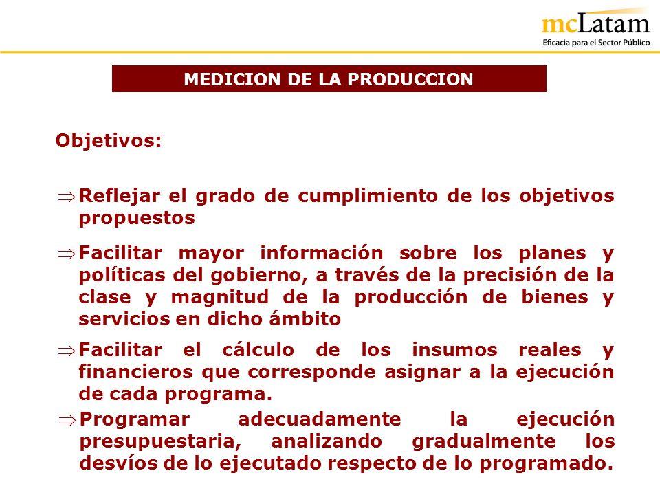 MEDICION DE LA PRODUCCION Reflejar el grado de cumplimiento de los objetivos propuestos Objetivos: Facilitar mayor información sobre los planes y polí