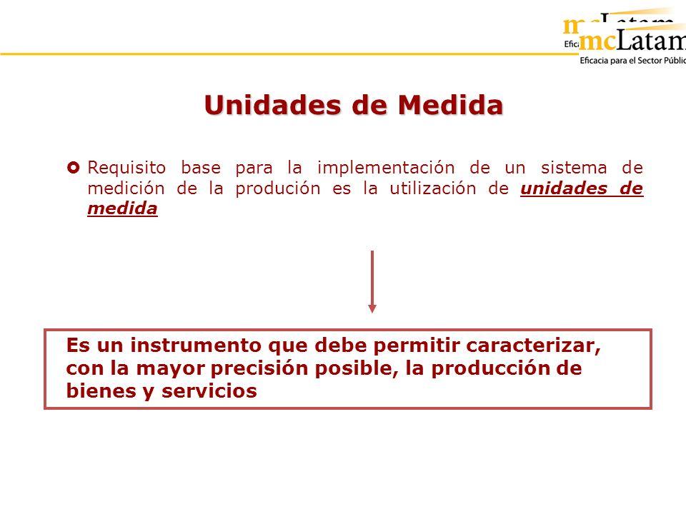 Unidades de Medida Requisito base para la implementación de un sistema de medición de la produción es la utilización de unidades de medida Es un instr