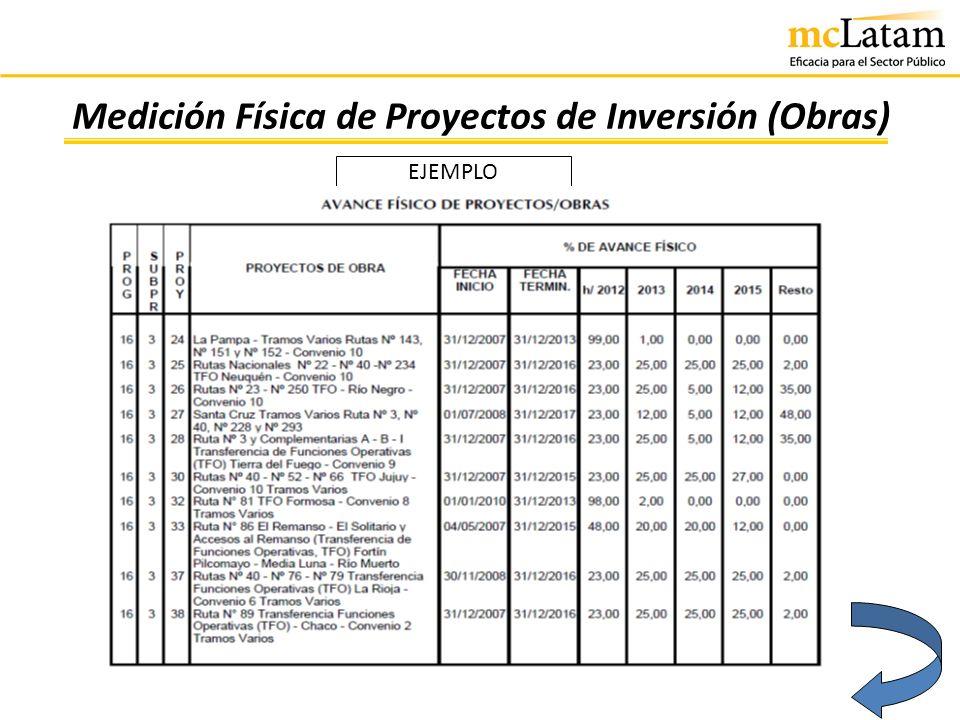 Medición Física de Proyectos de Inversión (Obras) EJEMPLO