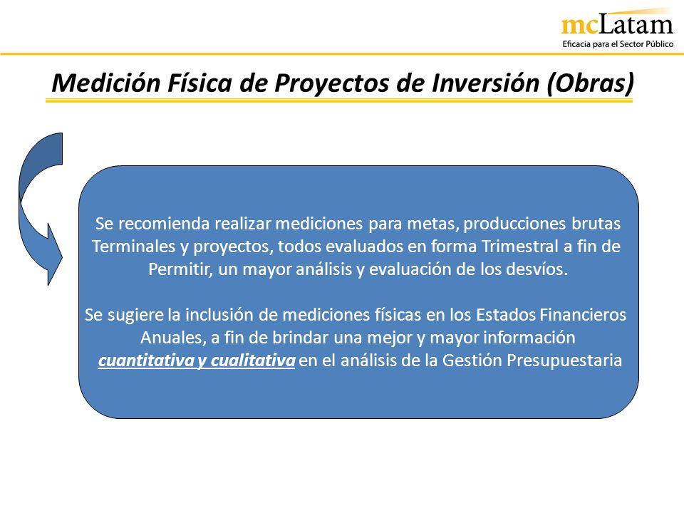 Medición Física de Proyectos de Inversión (Obras) Se recomienda realizar mediciones para metas, producciones brutas Terminales y proyectos, todos eval