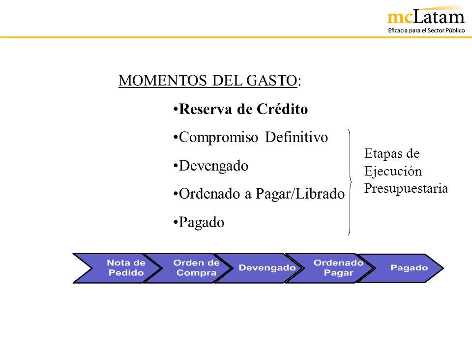MOMENTOS DEL GASTO: Reserva de Crédito Compromiso Definitivo Devengado Ordenado a Pagar/Librado Pagado Etapas de Ejecución Presupuestaria