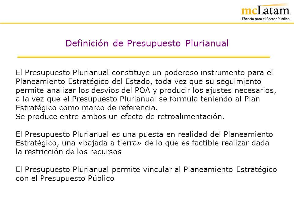 PLANEAMIENTO ESTRATÉGICO Mediano Plazo P.O.A.