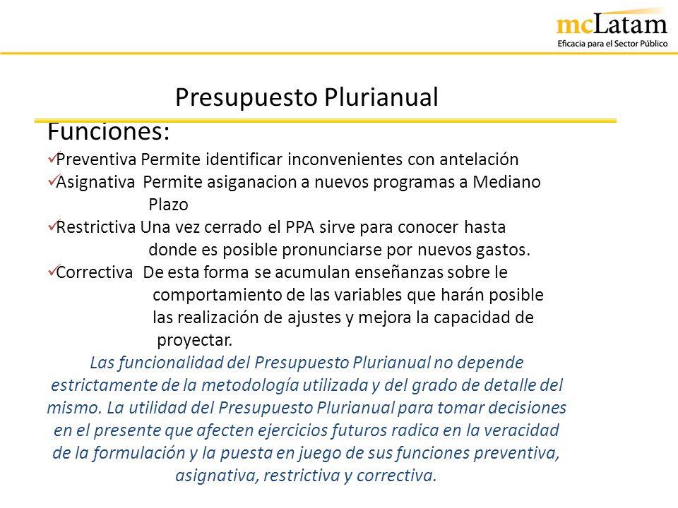 Presupuesto Plurianual Funciones: Preventiva Permite identificar inconvenientes con antelación Asignativa Permite asiganacion a nuevos programas a Med