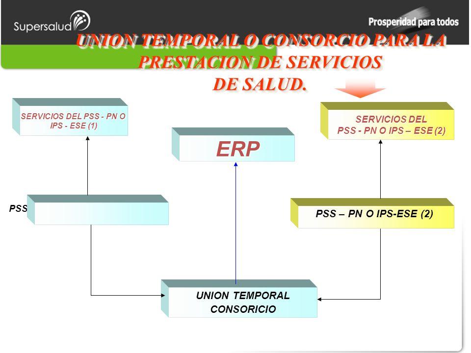 UNION TEMPORAL O CONSORCIO PARA LA PRESTACION DE SERVICIOS DE SALUD.