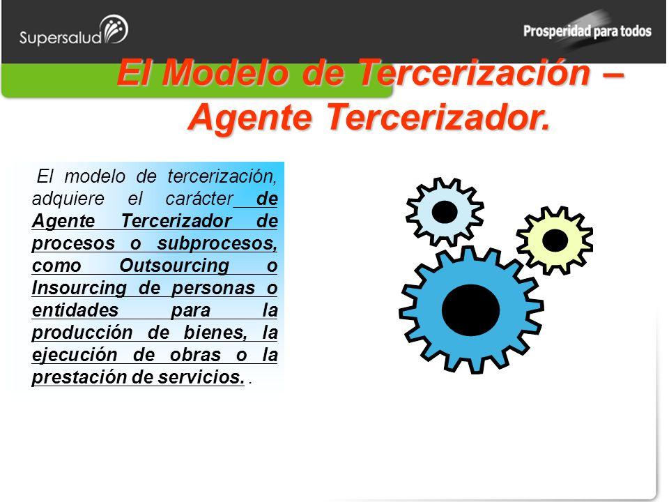El Modelo de Tercerización – Agente Tercerizador.