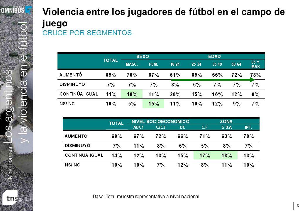 6 Violencia entre los jugadores de fútbol en el campo de juego CRUCE POR SEGMENTOS Base: Total muestra representativa a nivel nacional