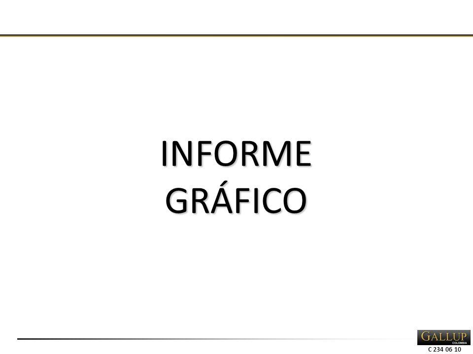 C 234 06 10 INFORMEGRÁFICO