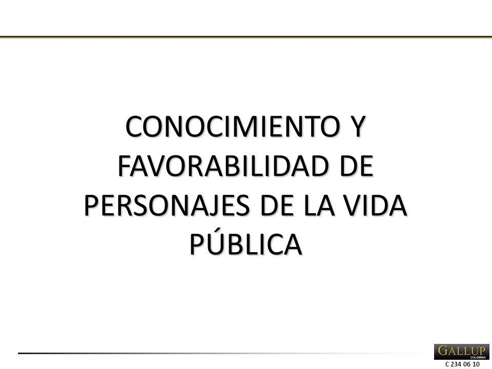 C 234 06 10 CONOCIMIENTO Y FAVORABILIDAD DE PERSONAJES DE LA VIDA PÚBLICA