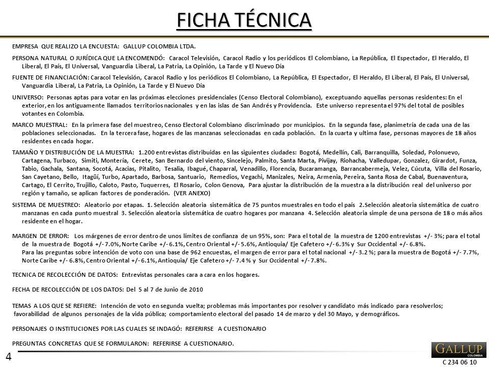 C 234 06 10 EMPRESA QUE REALIZO LA ENCUESTA: GALLUP COLOMBIA LTDA.