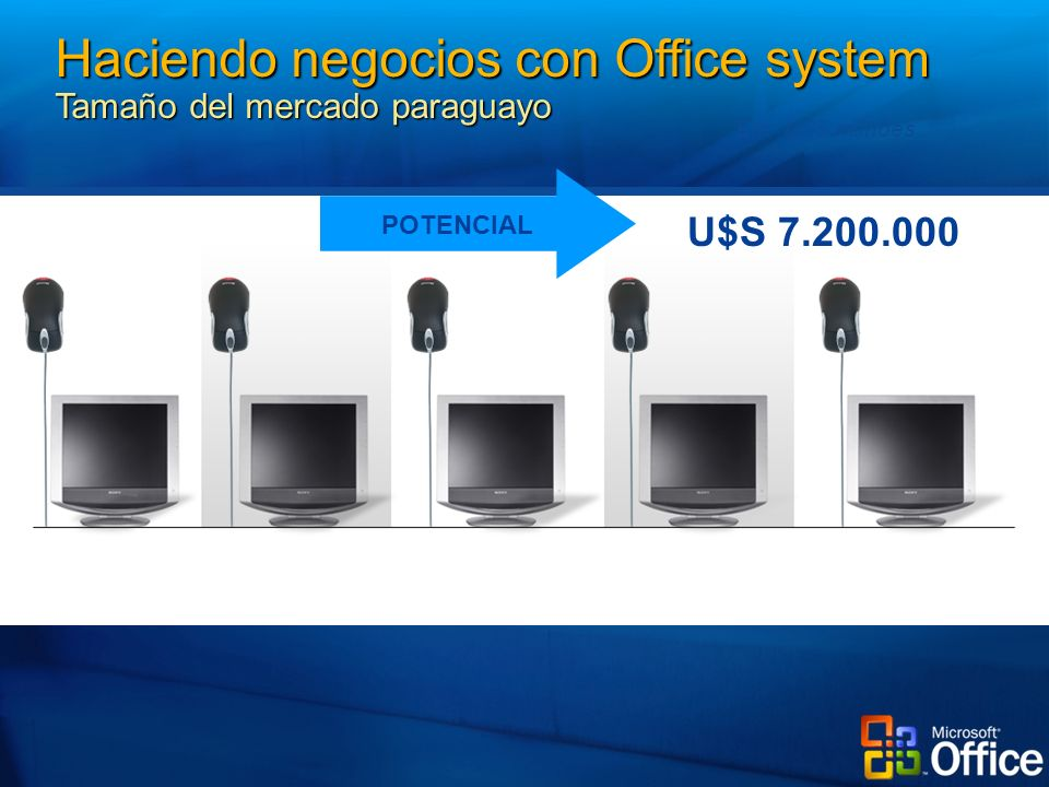 Em US$ milhões Project Management Process Management Business Productivity Collaboration& Messaging Portals U$S Haciendo negocios con Office system Tamaño del mercado paraguayo POTENCIAL
