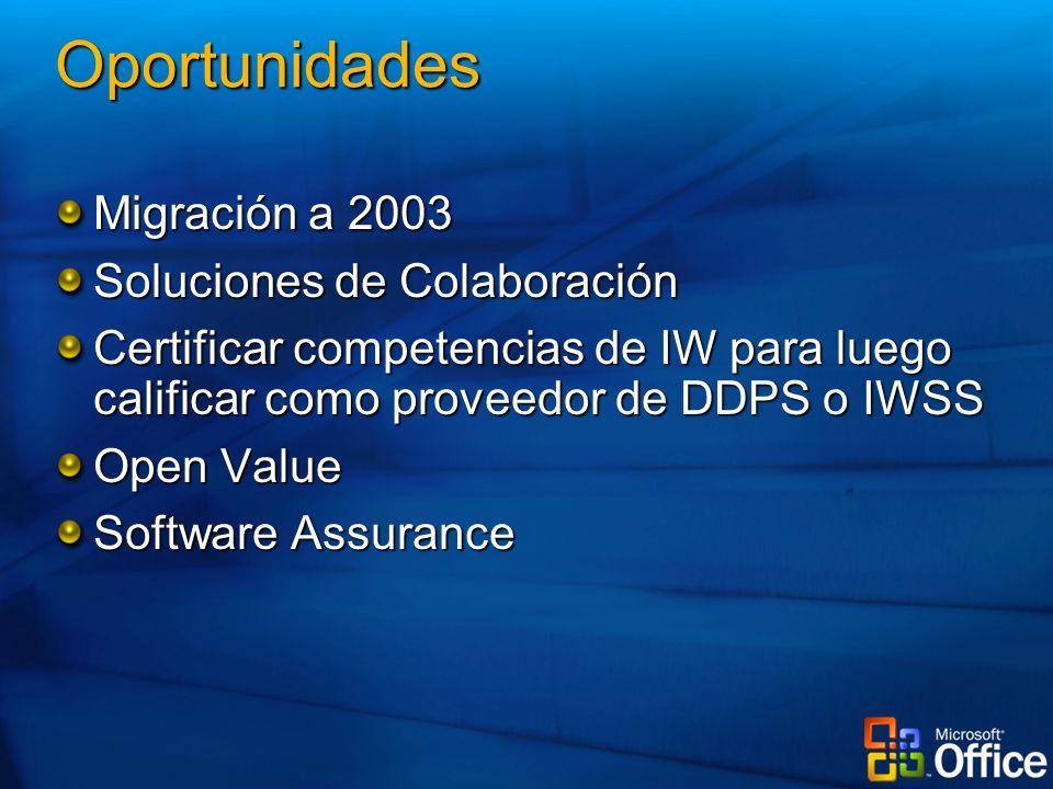 Migración a 2003 Soluciones de Colaboración Certificar competencias de IW para luego calificar como proveedor de DDPS o IWSS Open Value Software Assurance Oportunidades