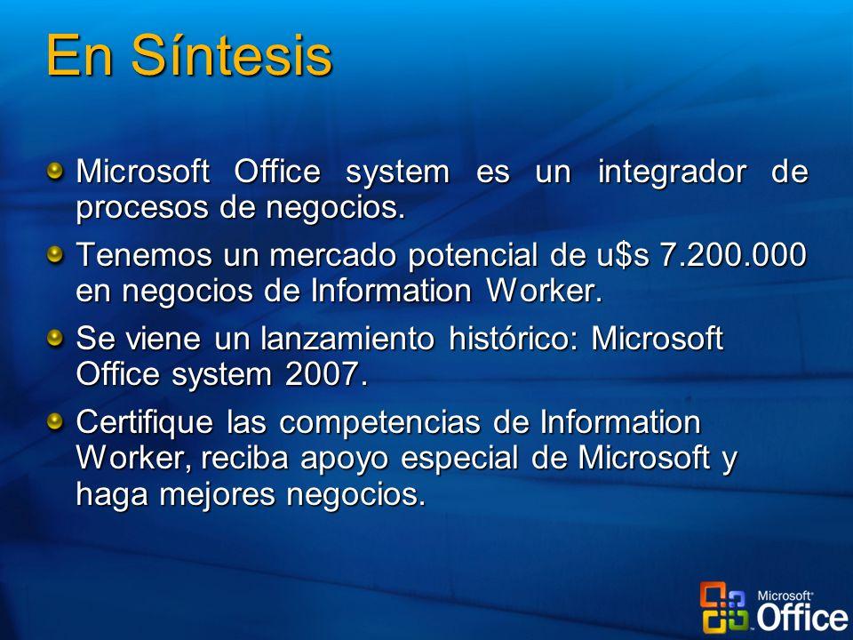 En Síntesis Microsoft Office system es un integrador de procesos de negocios. Tenemos un mercado potencial de u$s 7.200.000 en negocios de Information