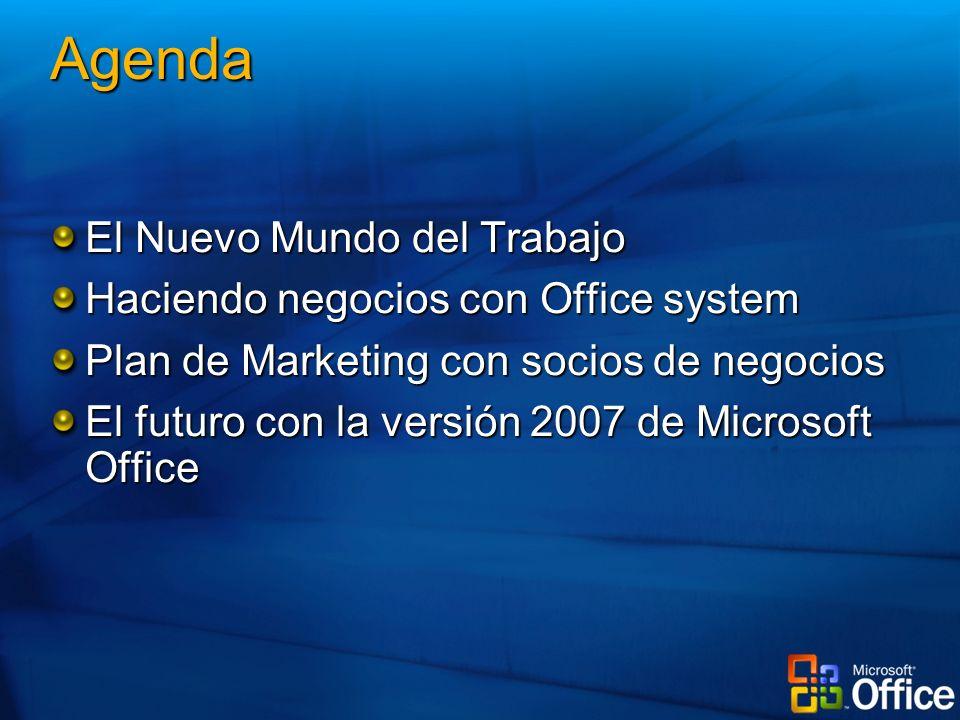 Agenda El Nuevo Mundo del Trabajo Haciendo negocios con Office system Plan de Marketing con socios de negocios El futuro con la versión 2007 de Micros