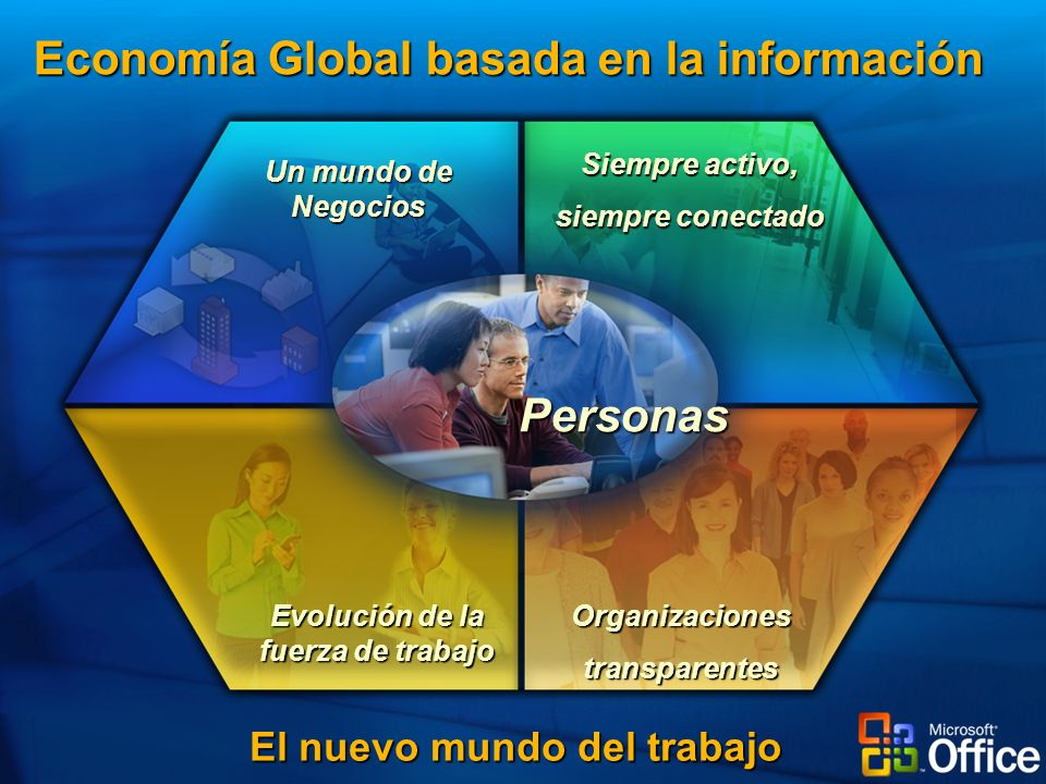 Evolución de la fuerza de trabajo Organizacionestransparentes Siempre activo, siempre conectado Un mundo de Negocios Personas El nuevo mundo del trabajo Economía Global basada en la información