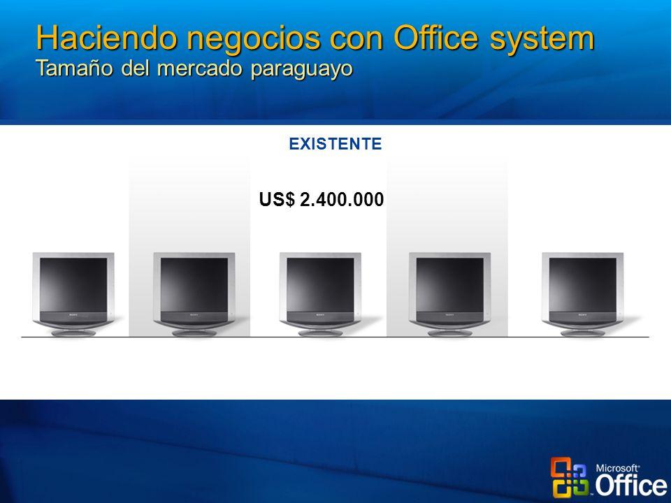 Em US$ milhões Project Management Process Management Business Productivity Collaboration& Messaging Portals U$S 7.200.000 Haciendo negocios con Office system Tamaño del mercado paraguayo POTENCIAL