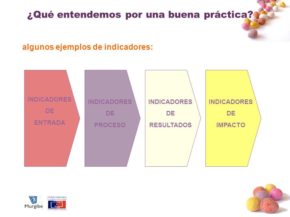 # INDICADORES DE ENTRADA INDICADORES DE PROCESO INDICADORES DE RESULTADOS INDICADORES DE IMPACTO Validación de la información ¿Qué entendemos por una