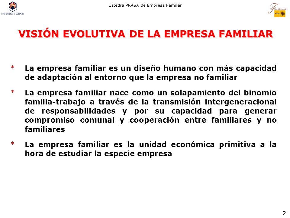 2 Cátedra PRASA de Empresa Familiar VISIÓN EVOLUTIVA DE LA EMPRESA FAMILIAR *La empresa familiar es un diseño humano con más capacidad de adaptación a