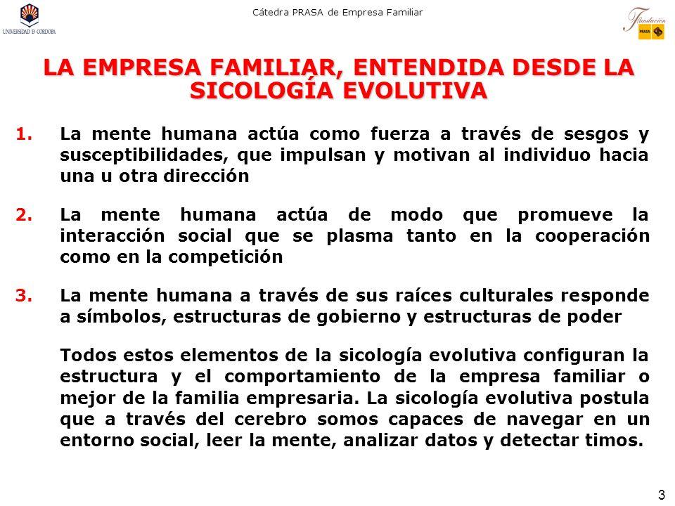 3 Cátedra PRASA de Empresa Familiar LA EMPRESA FAMILIAR, ENTENDIDA DESDE LA SICOLOGÍA EVOLUTIVA 1.La mente humana actúa como fuerza a través de sesgos