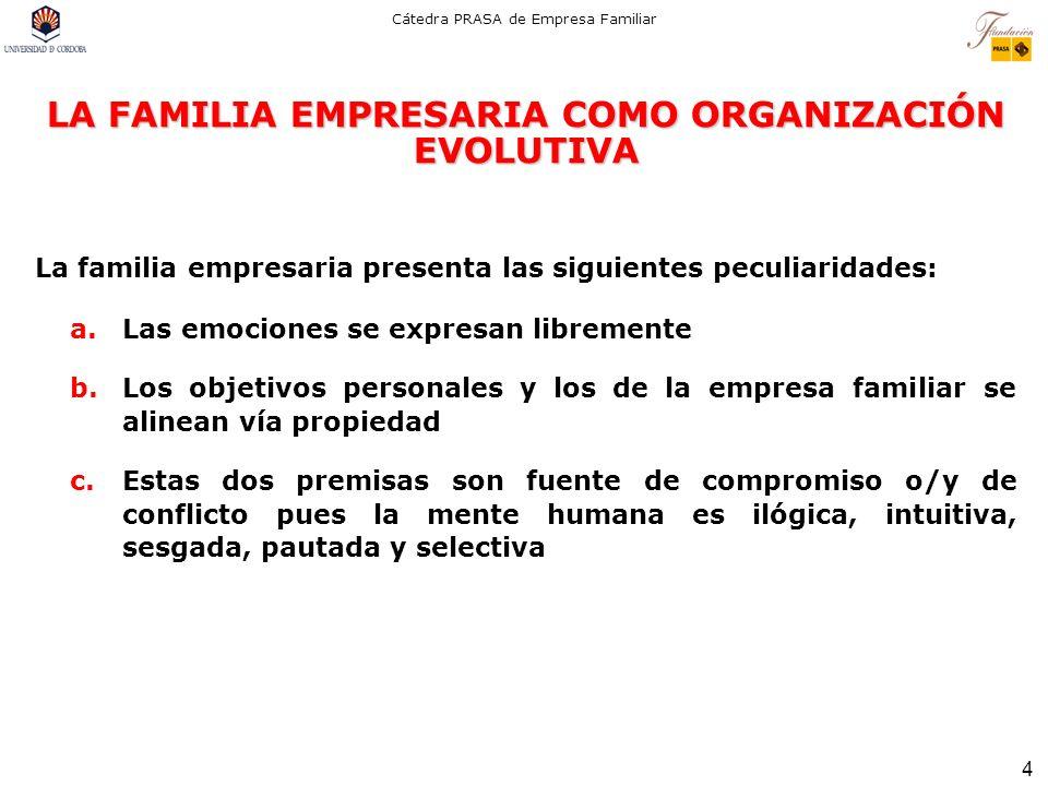 4 Cátedra PRASA de Empresa Familiar LA FAMILIA EMPRESARIA COMO ORGANIZACIÓN EVOLUTIVA La familia empresaria presenta las siguientes peculiaridades: a.