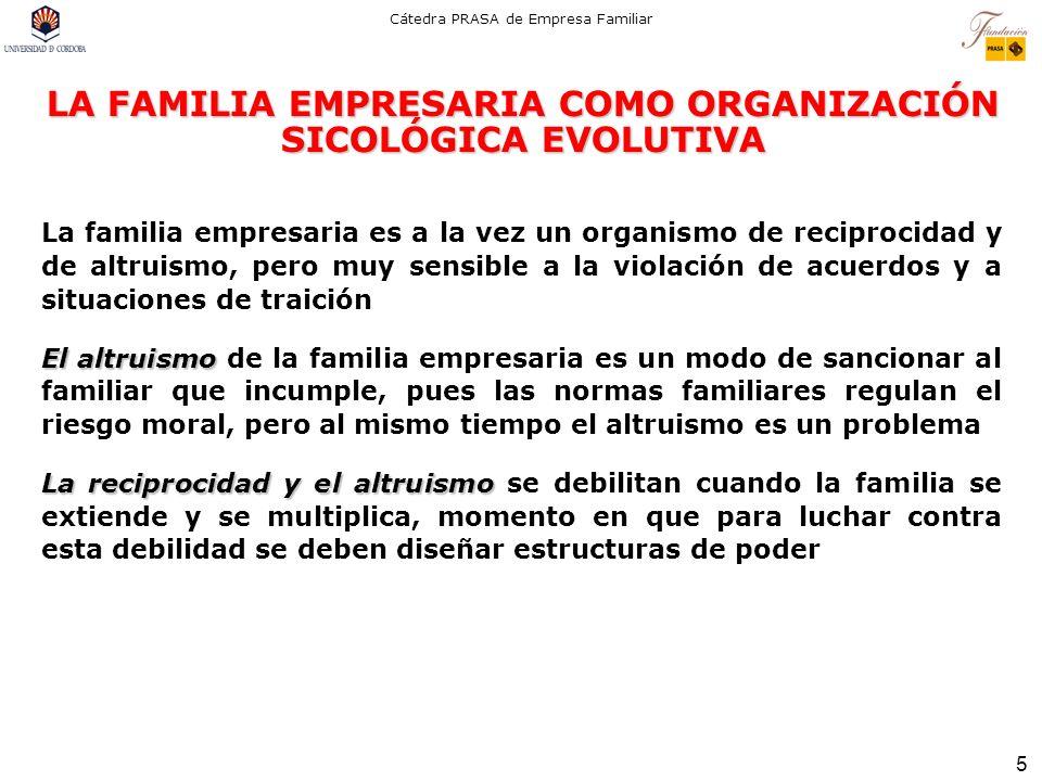 5 Cátedra PRASA de Empresa Familiar LA FAMILIA EMPRESARIA COMO ORGANIZACIÓN SICOLÓGICA EVOLUTIVA La familia empresaria es a la vez un organismo de rec