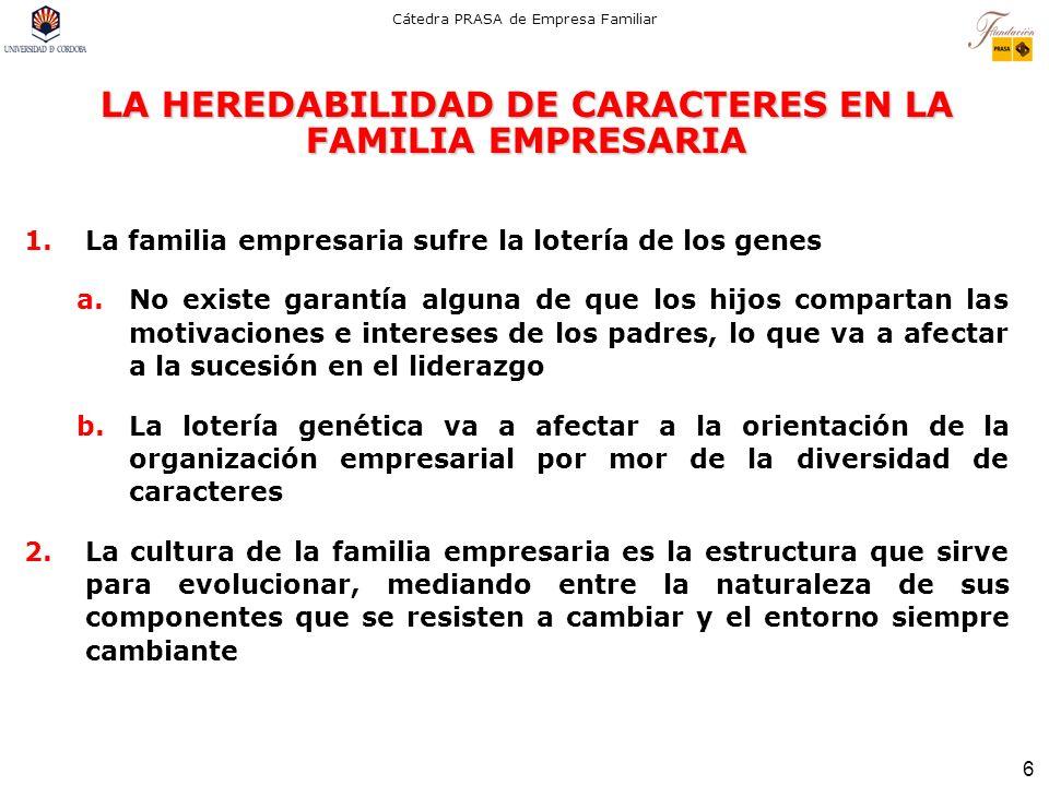 6 Cátedra PRASA de Empresa Familiar LA HEREDABILIDAD DE CARACTERES EN LA FAMILIA EMPRESARIA 1.La familia empresaria sufre la lotería de los genes a.No