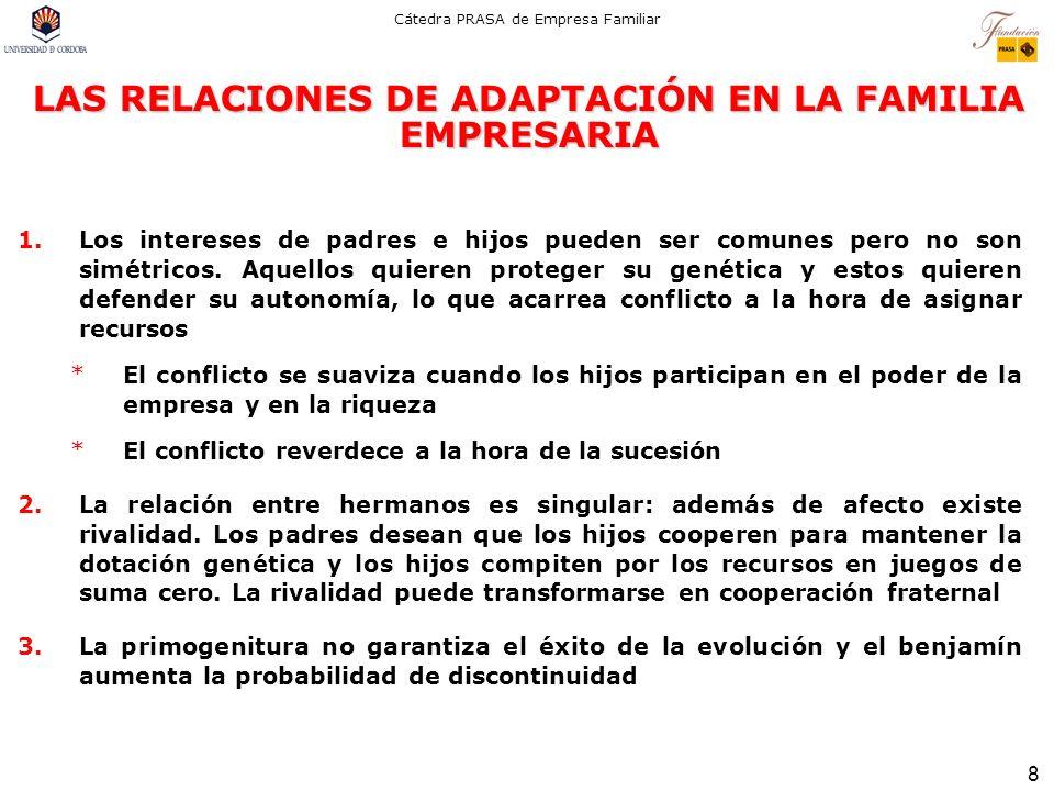 8 Cátedra PRASA de Empresa Familiar LAS RELACIONES DE ADAPTACIÓN EN LA FAMILIA EMPRESARIA 1.Los intereses de padres e hijos pueden ser comunes pero no