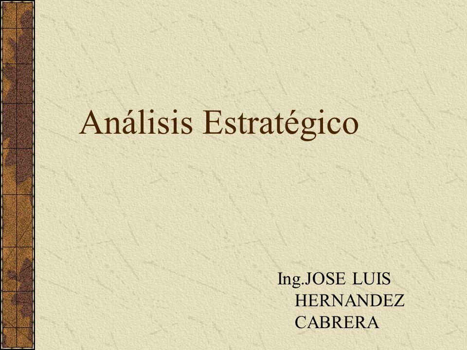 Análisis Estratégico Ing.JOSE LUIS HERNANDEZ CABRERA
