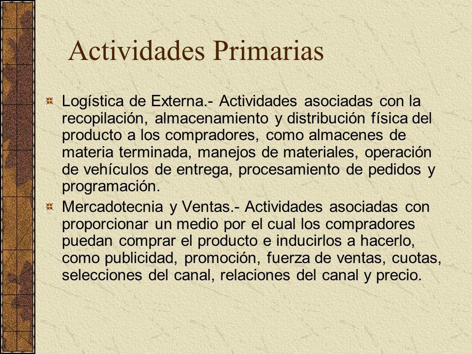 Logística de Externa.- Actividades asociadas con la recopilación, almacenamiento y distribución física del producto a los compradores, como almacenes