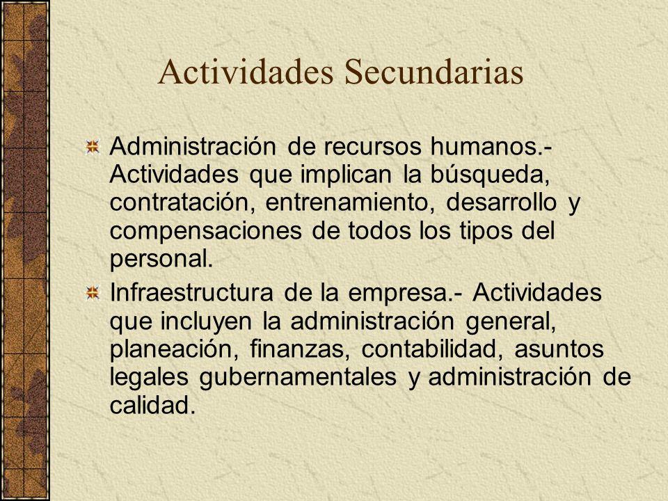 Administración de recursos humanos.- Actividades que implican la búsqueda, contratación, entrenamiento, desarrollo y compensaciones de todos los tipos