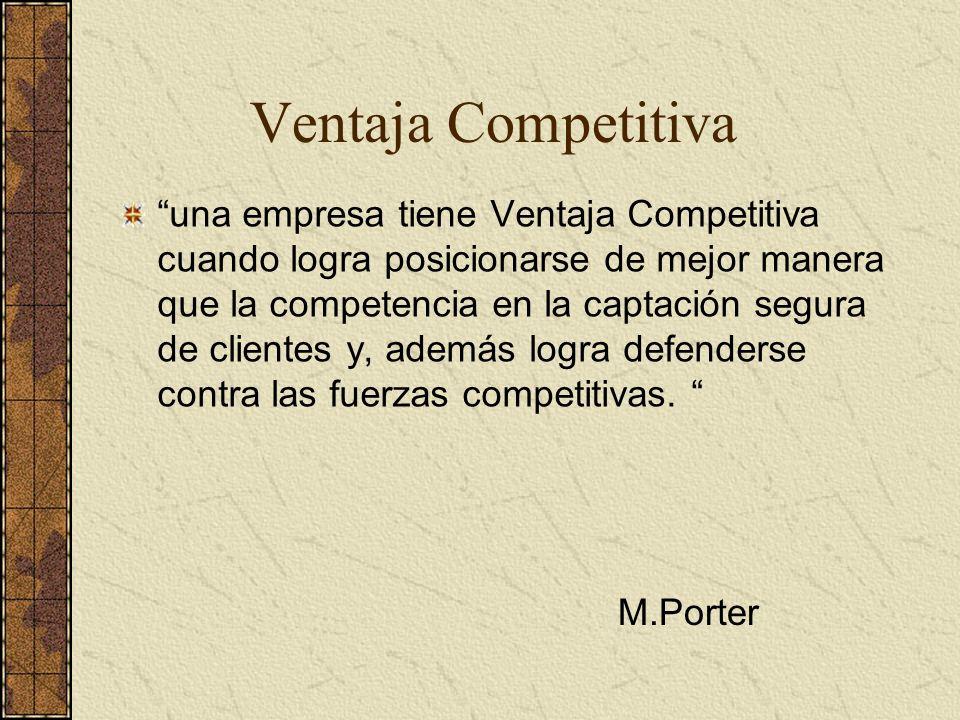 Ventaja Competitiva una empresa tiene Ventaja Competitiva cuando logra posicionarse de mejor manera que la competencia en la captación segura de clien