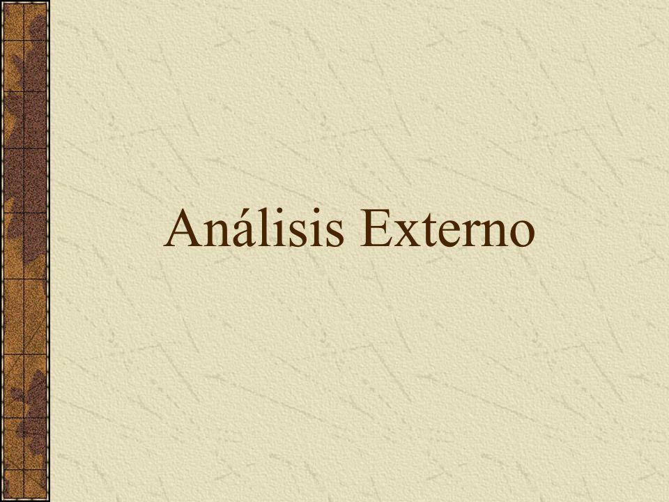 Análisis Externo