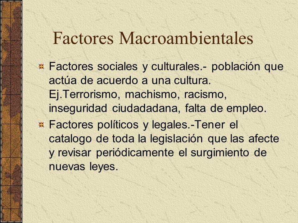 Factores Macroambientales Factores sociales y culturales.- población que actúa de acuerdo a una cultura. Ej.Terrorismo, machismo, racismo, inseguridad
