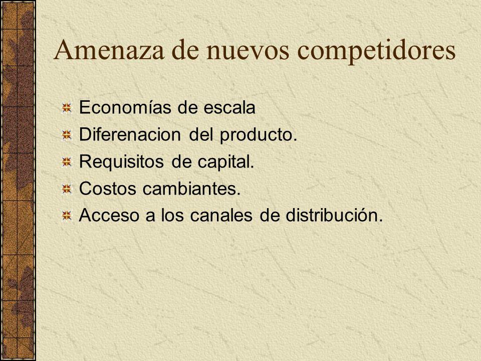Amenaza de nuevos competidores Economías de escala Diferenacion del producto. Requisitos de capital. Costos cambiantes. Acceso a los canales de distri